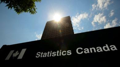 تصویر از آمار کانادا : کاهش2.0 درصدیفروش تولیدات و محصولات کانادا در ماه آگوست
