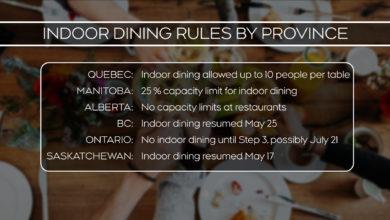 تصویر از انتاریو تنها نقطهای از آمریکای شمالی است که غذاخوریدر فضای بسته ممنوع است